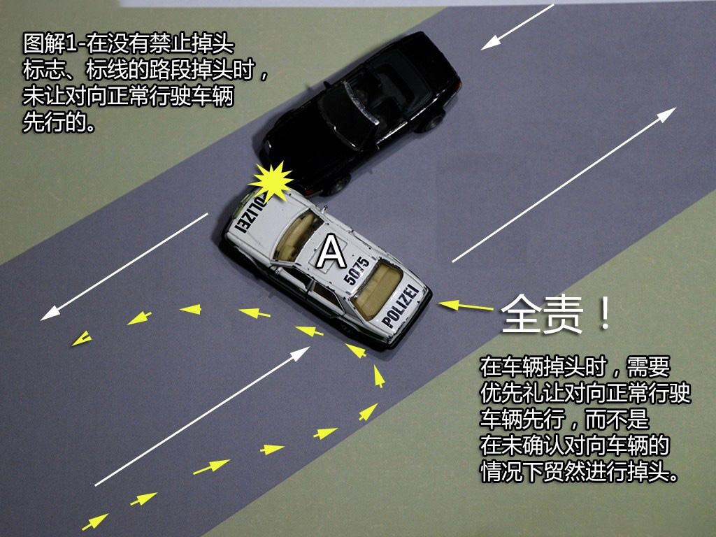 在没有禁止掉头标志、标线的地方掉头时,未让正常行驶车先行的