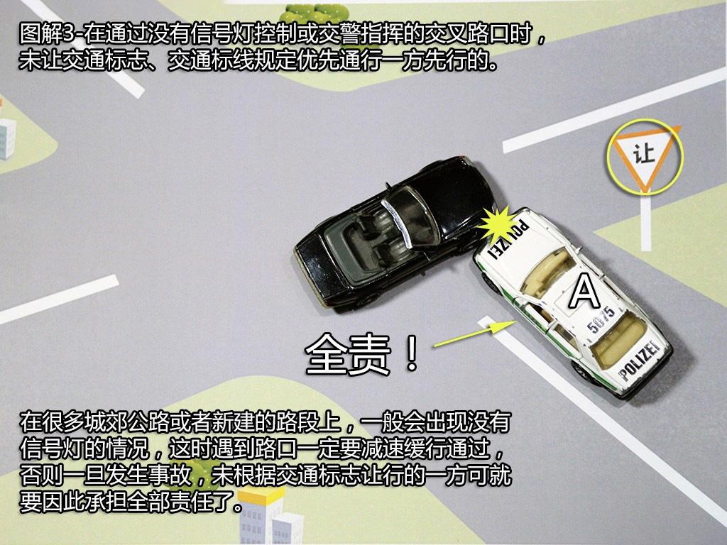 通过没有交通信号灯控制或者交通警察指挥的交叉路口时