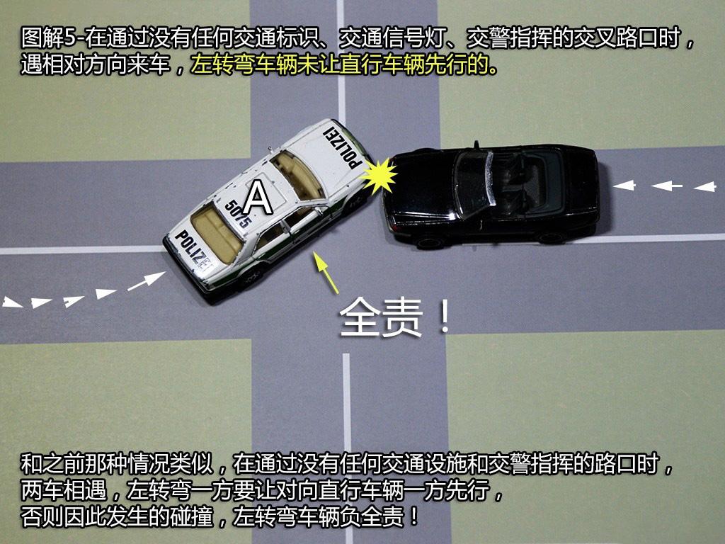 通过没有交通信号灯控制或者交通警察指挥的交叉路口