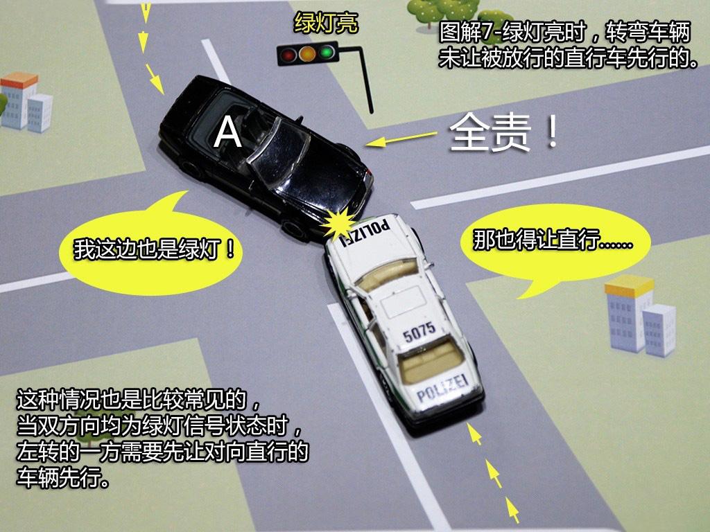 绿灯亮时,转弯车未让被放行的直行车先行