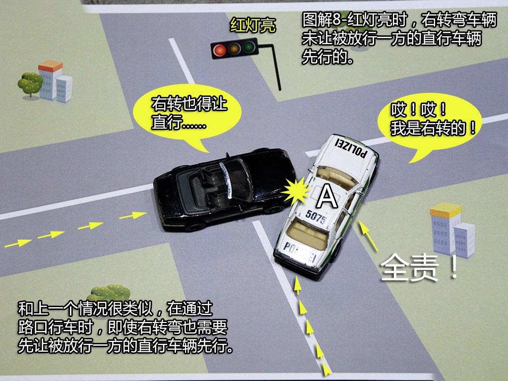 红灯亮时,右转弯车未让被放行的车先行的
