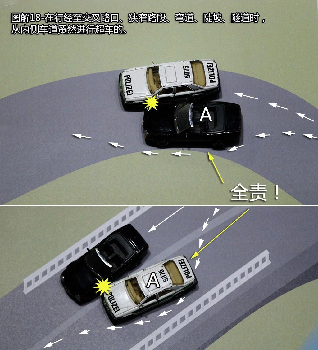 行经交叉路口、窄桥、弯道、陡坡、隧道时超车