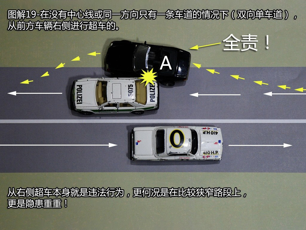 在没有中心线或者同一方向只有一条机动车道的道路上