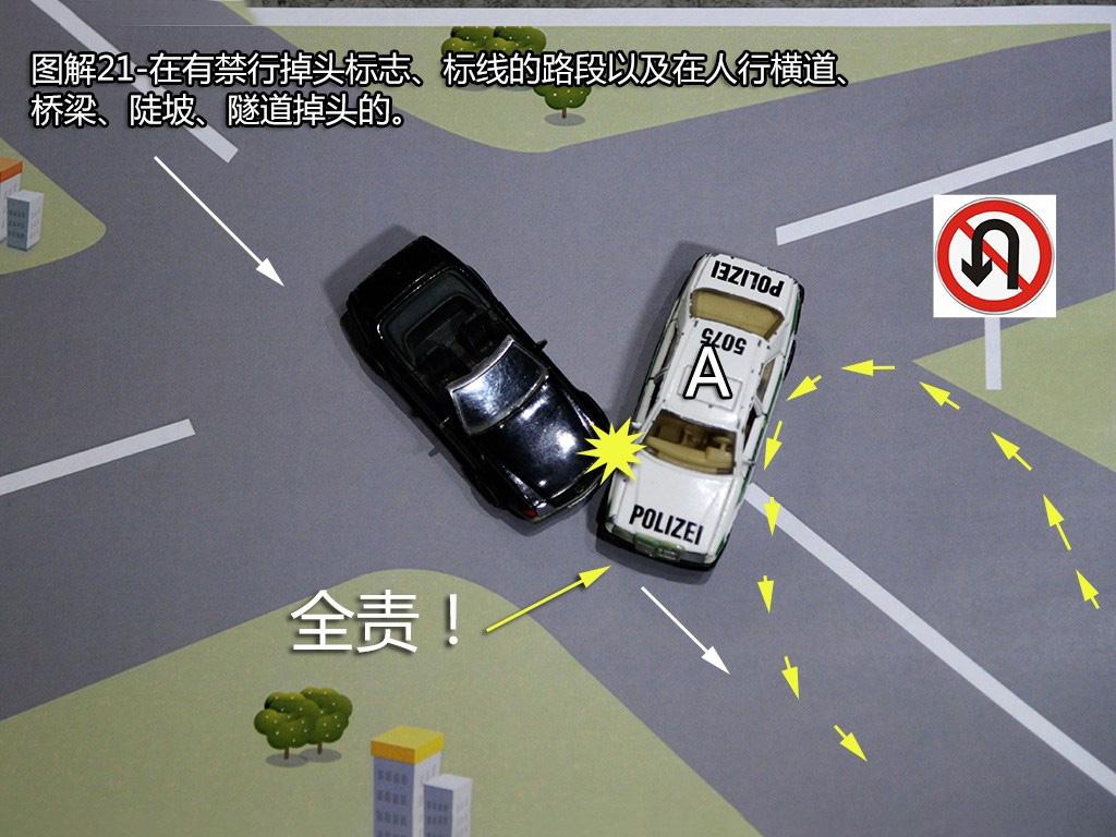 在有禁止掉头标志、标线的地方以及在人行横道