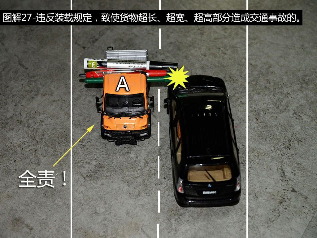 违反装载规定,致使货物超长、超宽、超高部分造成交通事故