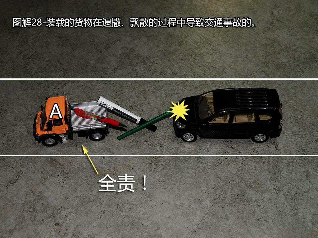装载的货物在遗洒、飘散过程中导致交通事故